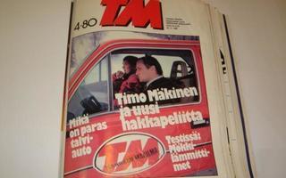 1980 / 4 Tekniikan Maailma lehti